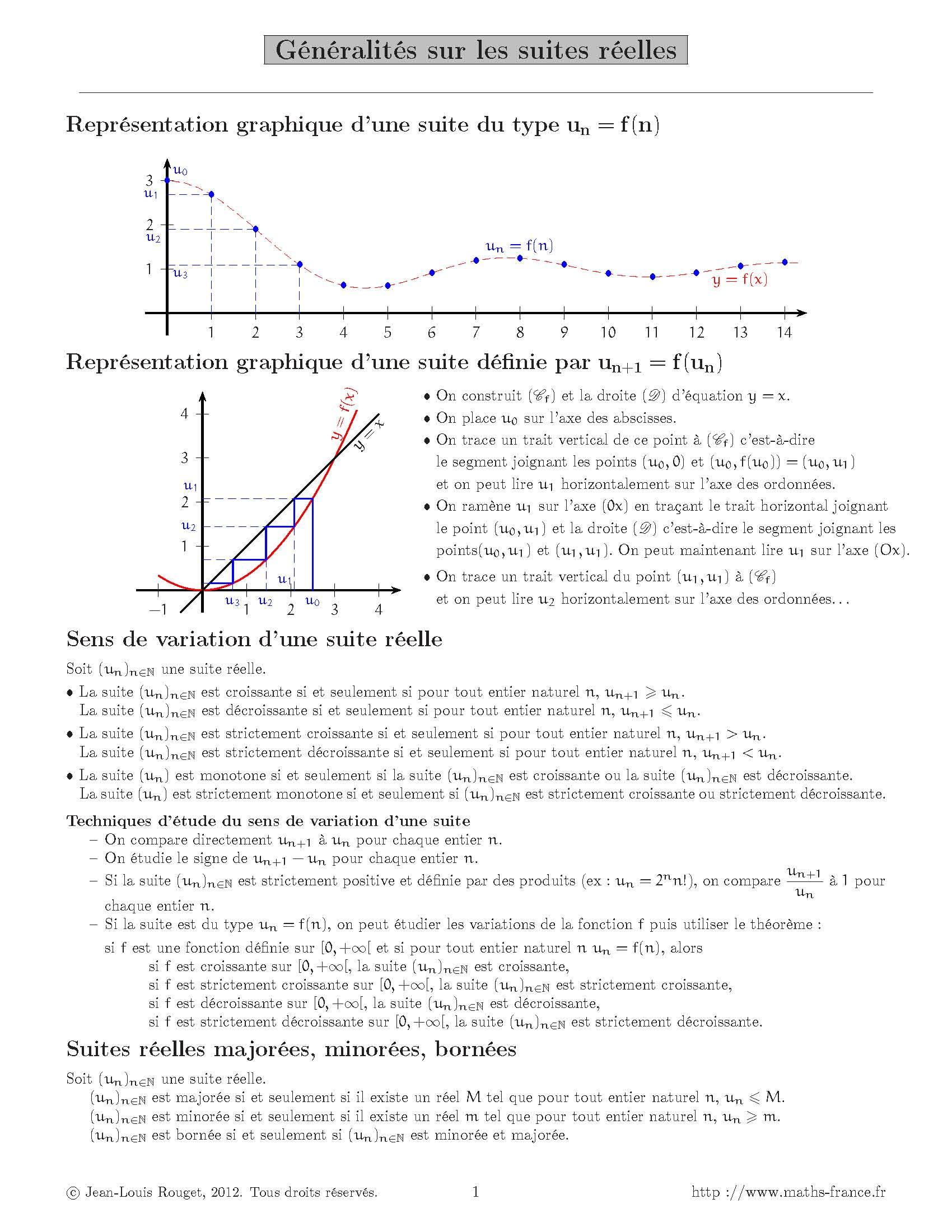 Fiche méthode cours de Math en Terminale S