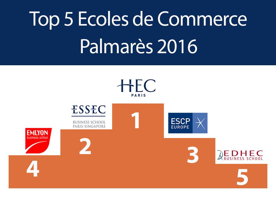 Ecoles Commerce parmarès 2016
