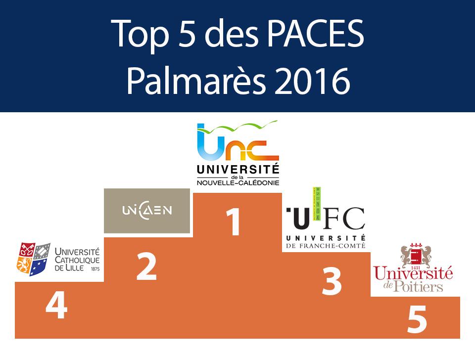 Classement facultés médecine PACES 2016