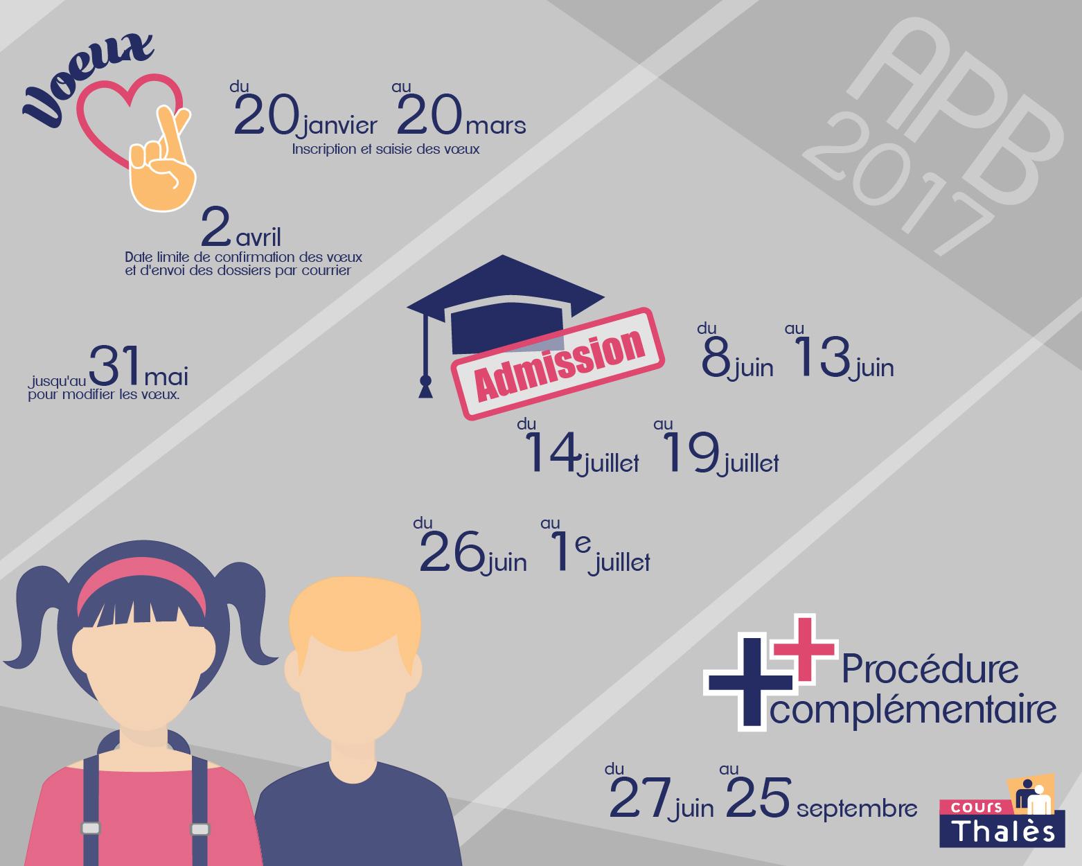 Calendrier APB 2017 par Cours Thalès