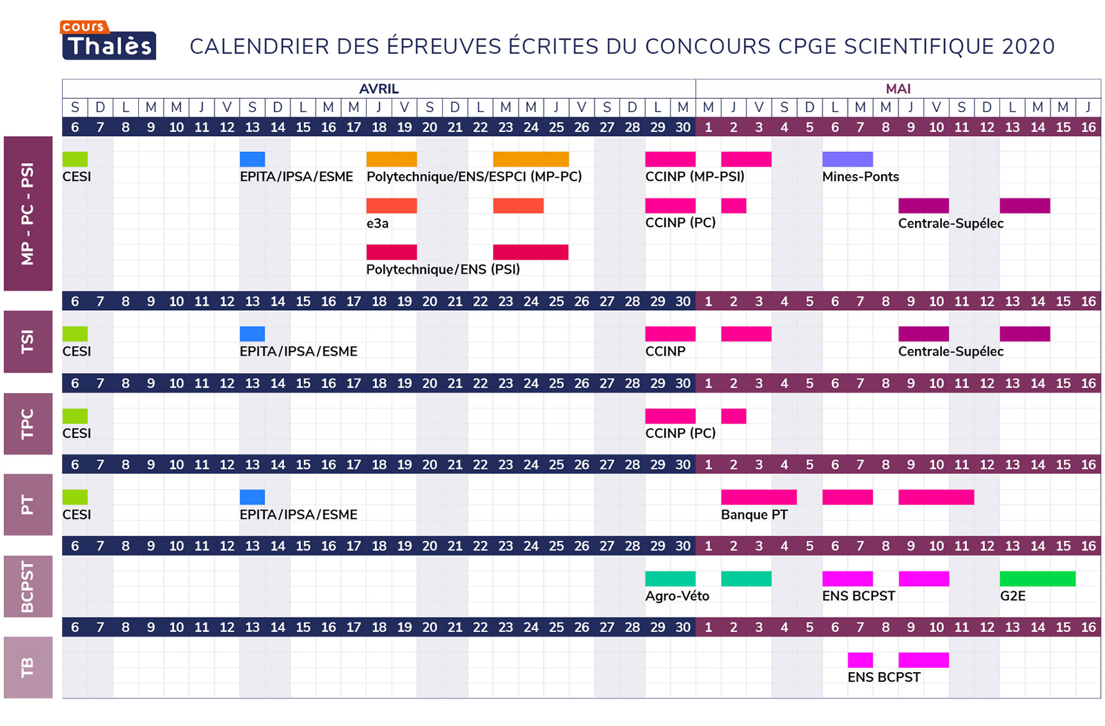 Calendrier Concours Cpge 2019.Calendrier Des Concours Cpge Scientifique