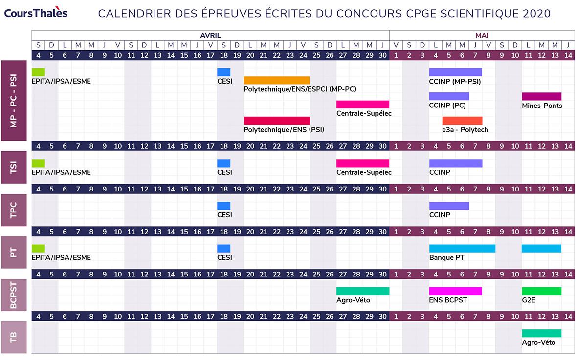Calendrier des concours CPGE scientifique