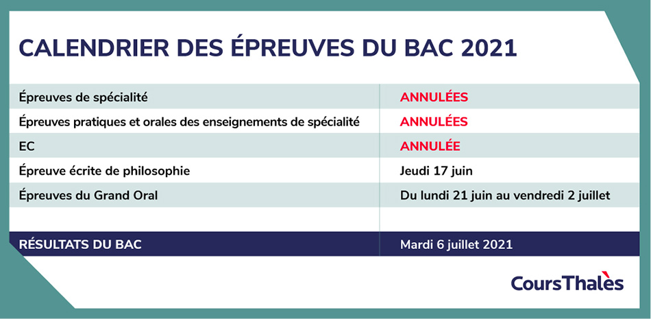 Calendrier Bac Es 2022 Les dates du Bac 2021