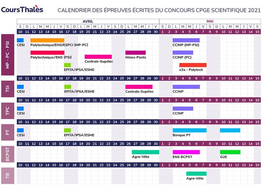 Calendrier Concours Cpge 2022 Calendrier des concours CPGE scientifique